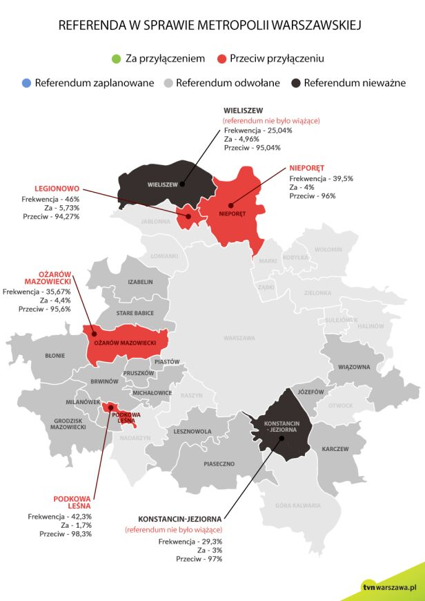 Ostateczne wyniki głosowania w sprawie metropolii tvn24.pl