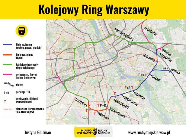 Plan Warszawskiego Ringu Kolejowego Miasto Jest Nasze / Ruchy Miejskie