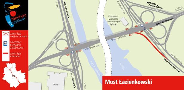 Schemat ruchu na moście UM Warszawa