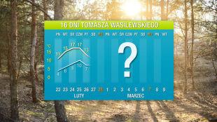 Pogoda na 16 dni: wielka fala ciepła zmierza do Polski