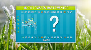 Pogoda na 16 dni: trzy skoki temperatury